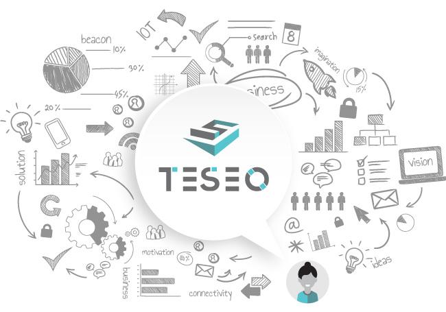 TESEO Una startup innovativa